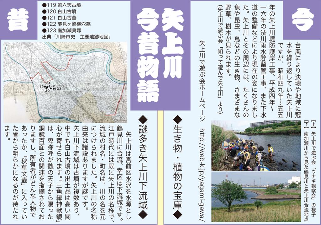 矢上川今昔物語のイメージ画像